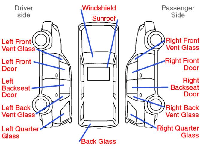 Fantastic Auto Parts Names Pictures Composition - Schematic Diagram ...